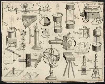 gambar-alat-optik