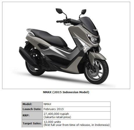 harga-yamaha-nmax-155-abs-rp-274-juta